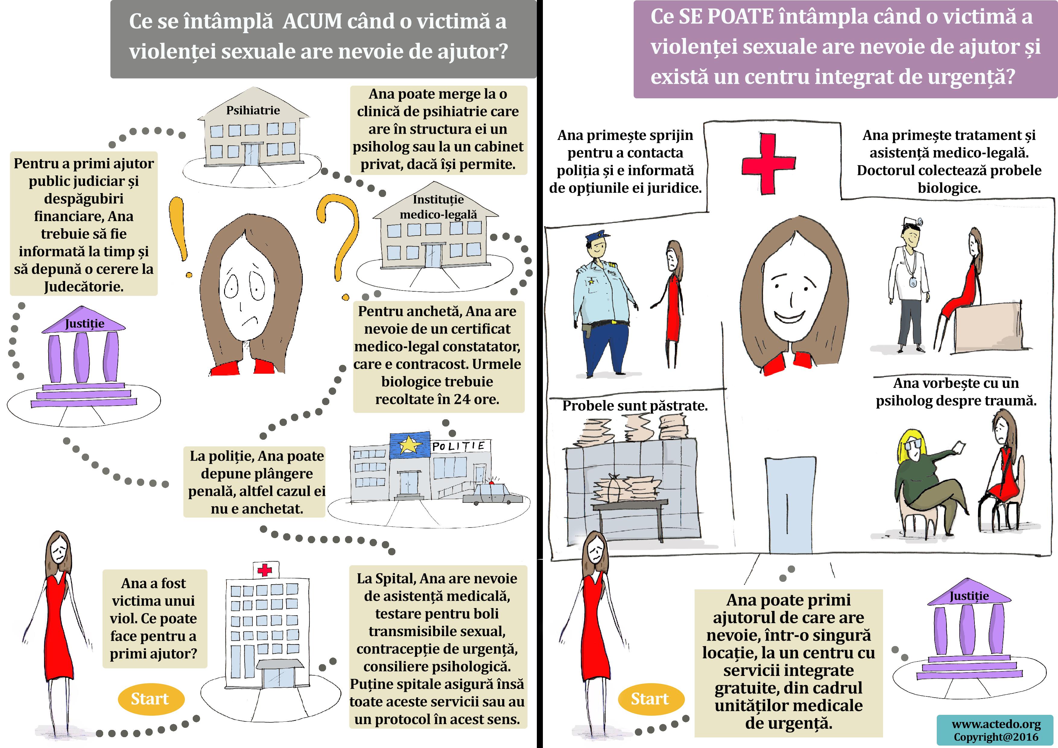 Infografic-pt-web