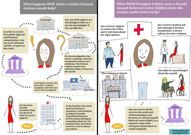 Infografic_EN