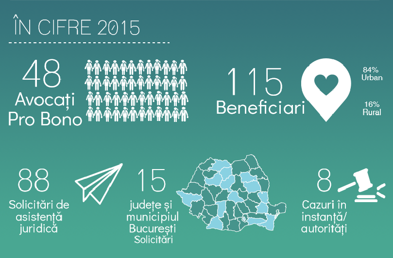 Infografic 2015_feat image