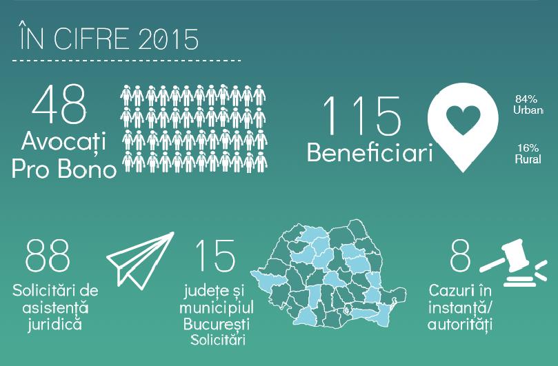 Infografic 2015_feat image
